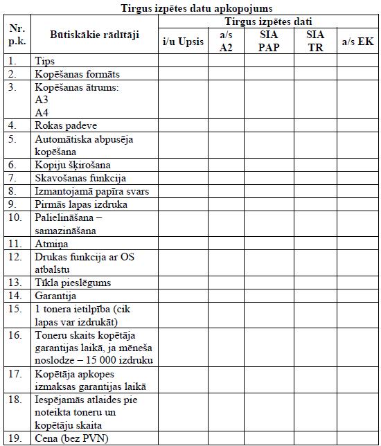 1.tabula
