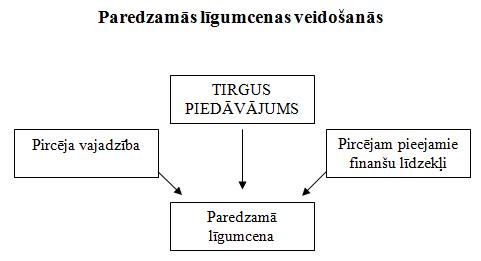 2.shema