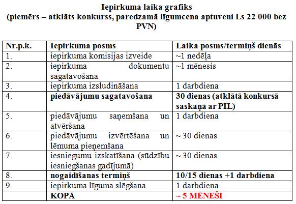 2.tabula