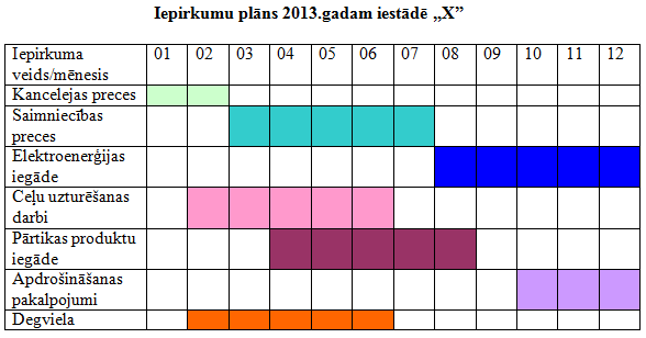 3.tabula