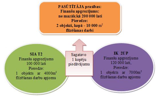 abc_diagramma